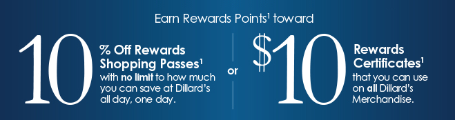 Earn Rewards Points toward: